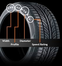 Tire Size PIC